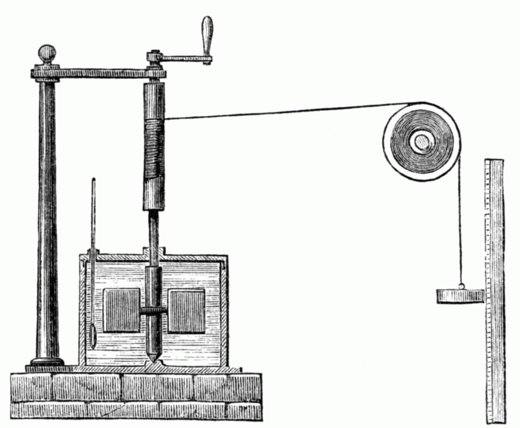 Experimentos que cambiaron la historia de la Física
