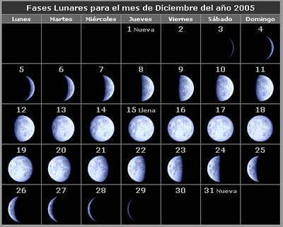 calendario-lunar-diciembre-2005