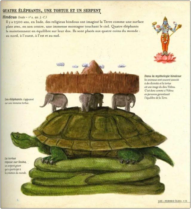 tierra-plana-elefantes-tortuga-hindu